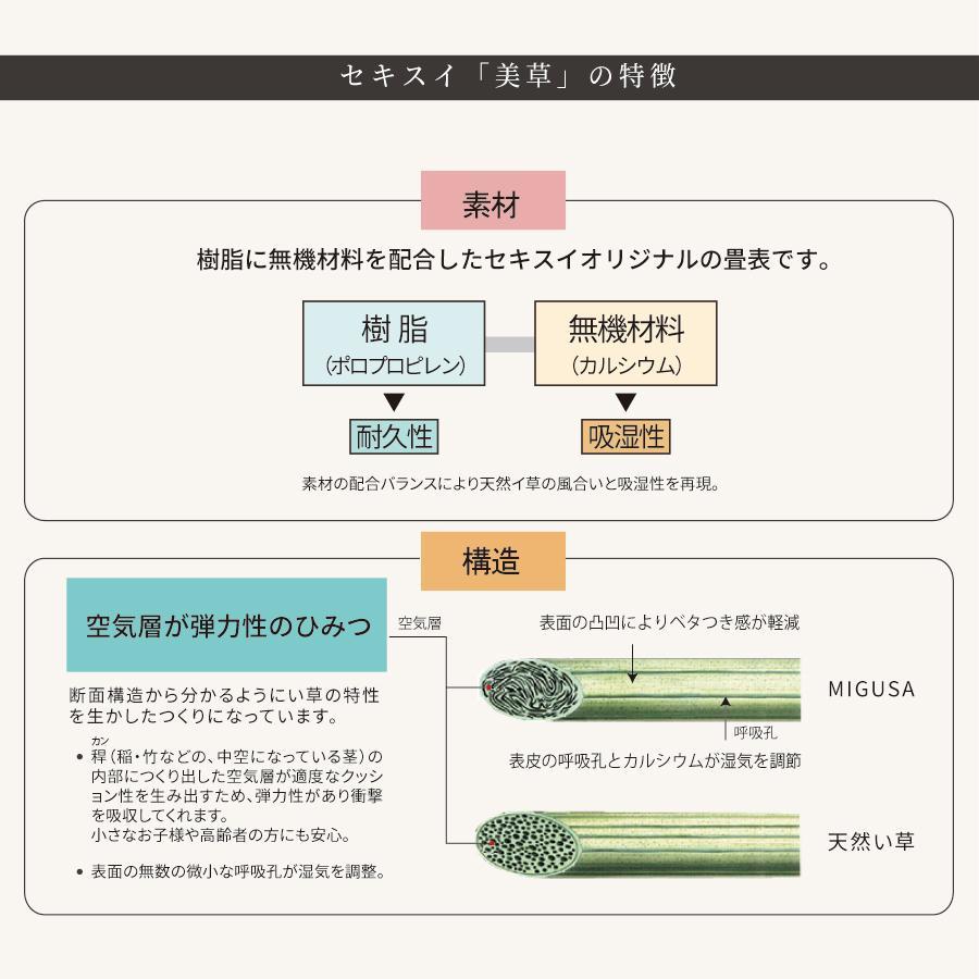 送料無料 別売り畳 シングルサイズ 畳ベッド用 セキスイ美草 市松畳 2枚組 kaguranger 03