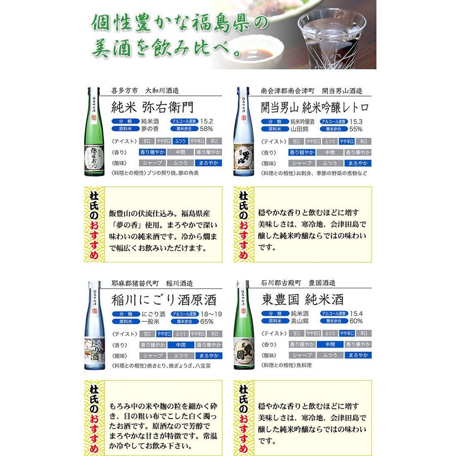 日本酒 飲み比べセット ふくしま美酒めぐり 桐箱10本入セット 180ml×10本 0055163 kaiseiya 02
