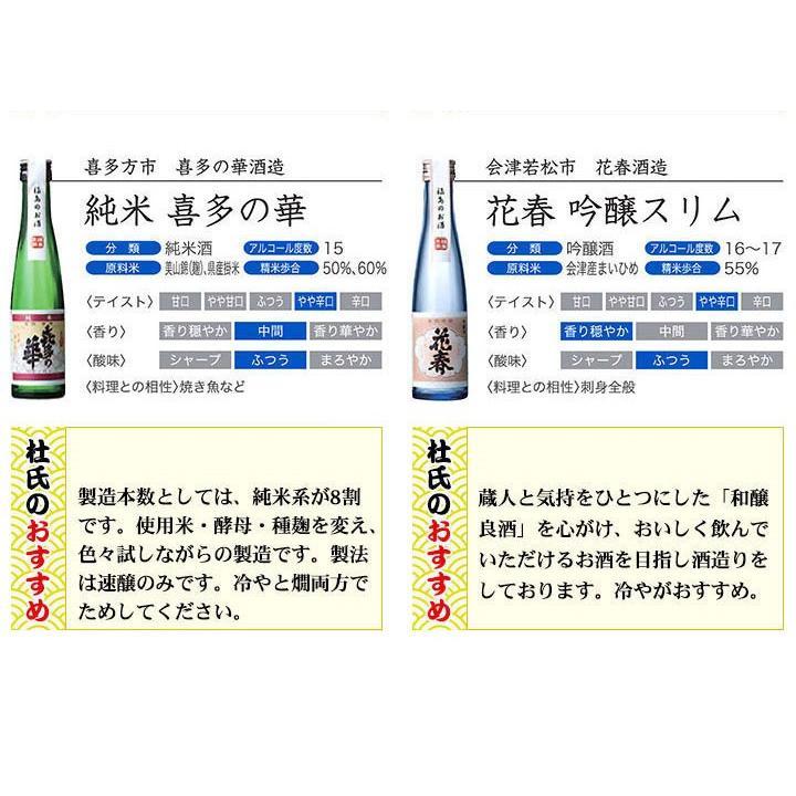 日本酒 飲み比べセット ふくしま美酒めぐり 桐箱10本入セット 180ml×10本 0055163 kaiseiya 04