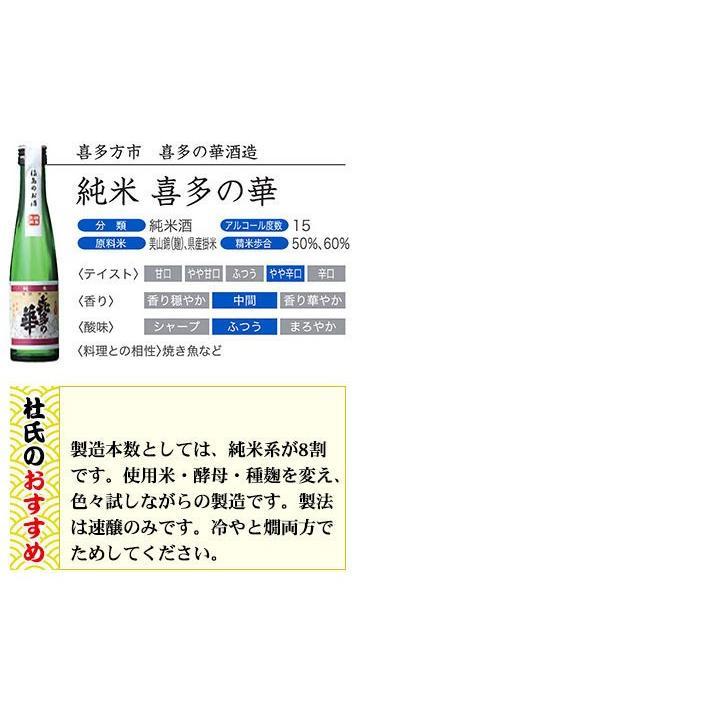 日本酒 飲み比べセット ふくしま美酒めぐり 化粧箱入り5本セット 180ml×5本 0055160 kaiseiya 03