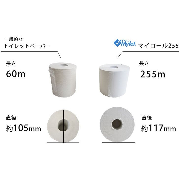 ペーパー 直径 トイレット 芯 トイレットペーパーの芯の直径は何cm?規格を調べてみた!