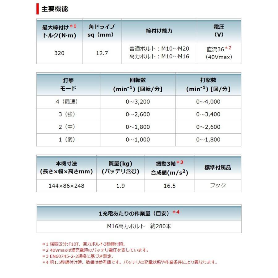 マキタ 40Vmax 充電式インパクトレンチ TW004GRDX(バッテリBL4025×2本・充電器DC40RA・ケース付)|kanamono-store|04
