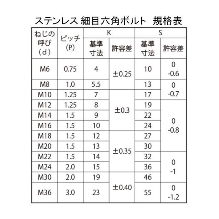 SUS 細目六角ボルト M8x20mm P=1.0 4本入 全ネジ kanamonoasano 05