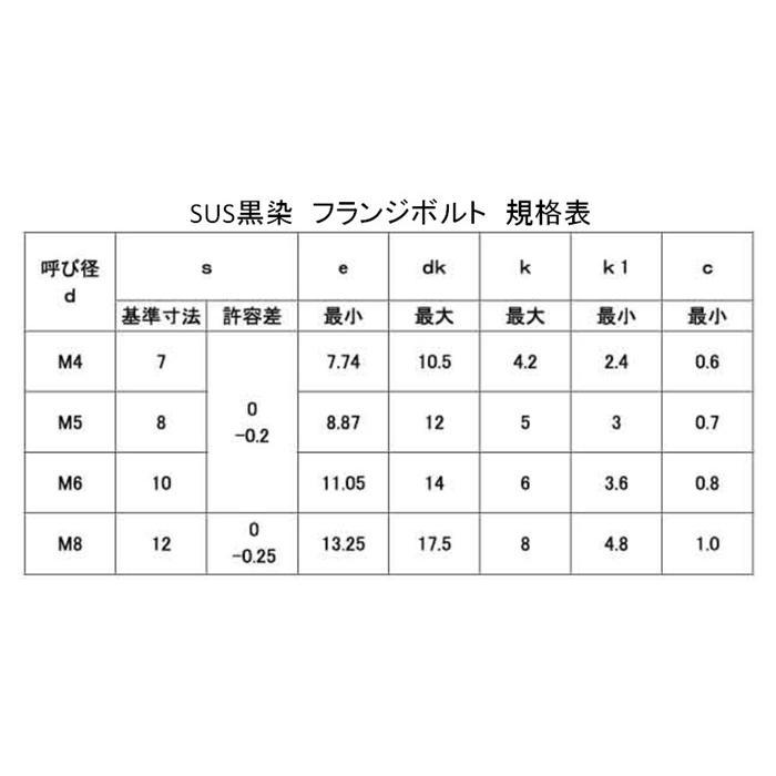 SUS 六角フランジボルト 黒色 M6x20mm 6本入 kanamonoasano 05