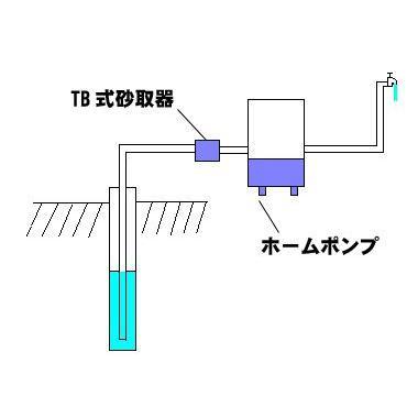 TOBO東邦工業 砂取器(砂こし器)<ステンレス製>25A kankyogreenshop2 02
