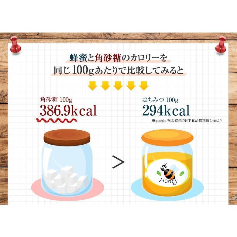 国産 百花はちみつ 国産蜂蜜 とんがり容器 1000g  はちみつ専門店 かの蜂|kanohachi|10