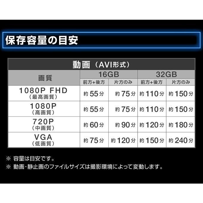 ドライブレコーダー ミラー型 4.3インチ前後カメラ 高画質 170°広角 1080Pバックカメラ付 ループ録画 エンジン連動Gセンサー搭載 日本語説明書付き karei 20
