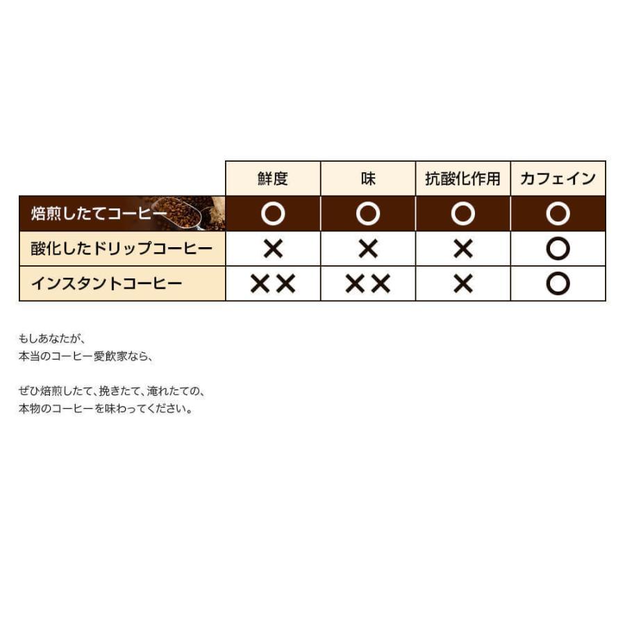 コーヒー豆 選べるコーヒー豆 3種類合計300g  お試しセット|kariomon|10