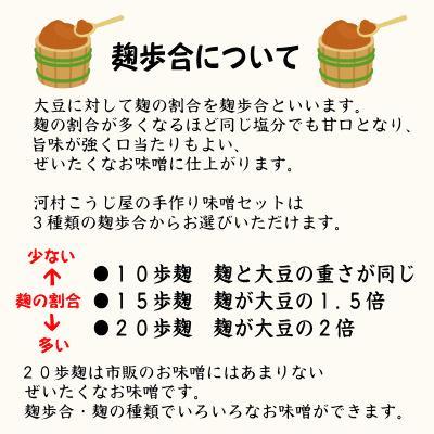手作りみそセット 合わせみそ20歩麹・出来上がり4kg kawamura-koujiya 06