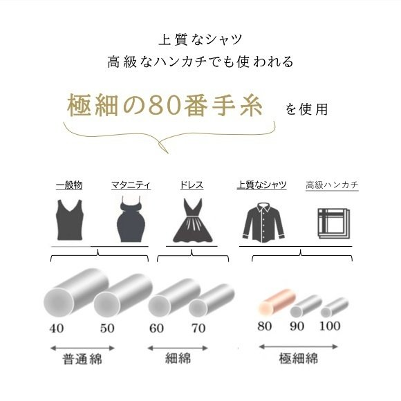 肌に優しい マスク 立体 日本製 話しやすい 呼吸 立体 肌荒れ しない 布 快適 綿 おしゃれ 洗える 吸水速乾 UVカット 春夏ピーチテックオフィストーク 小林縫製|kbsb|04