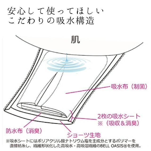 安心吸収ショーツ アクティブガードルタイプ 目立たない尿漏れショーツ 骨盤底筋機能つき ガードル並みの補正力 使い捨てパッドと併用可能深ばきタイプ kea-kobo 02