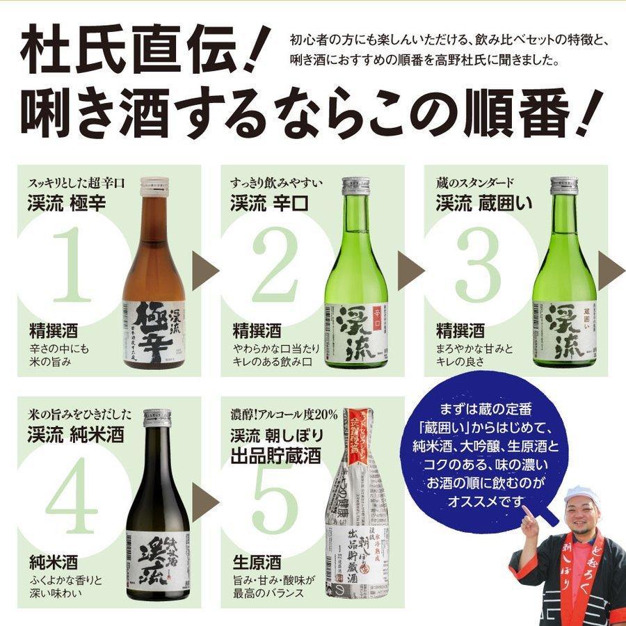 敬老の日 2021 日本酒 あすつく モンドセレクション 金賞 受賞酒 飲み比べセット 300ml 5本|keiryu-endo|11