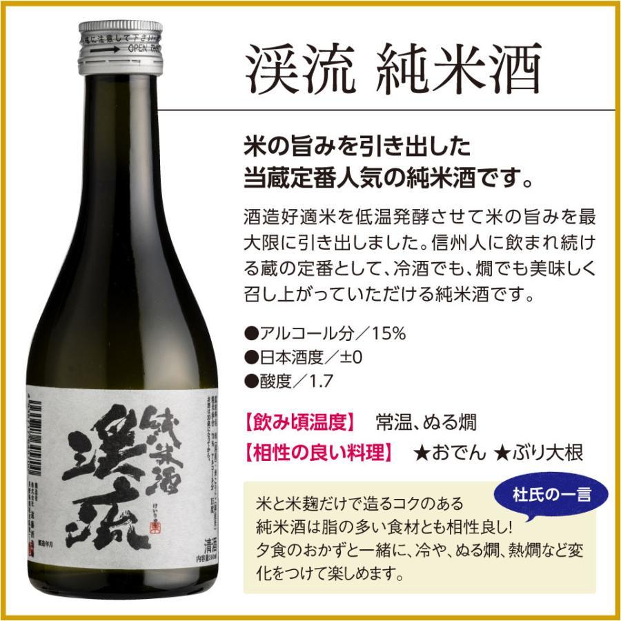 ギフト 2021 日本酒 あすつく ゴールド 飲み比べセット 300ml 5本|keiryu-endo|08