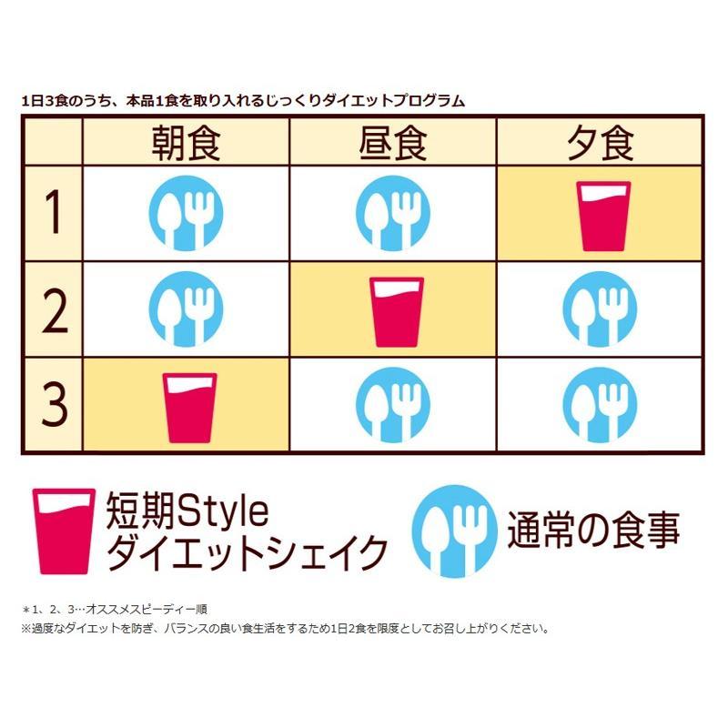 ダイエットシェイク 置き換えダイエット ダイエット食品 送料無料 短期スタイル ダイエットシェイク 25g×10袋 3箱セット 30食分 井藤漢方製薬 kenkou-otetsudai 05