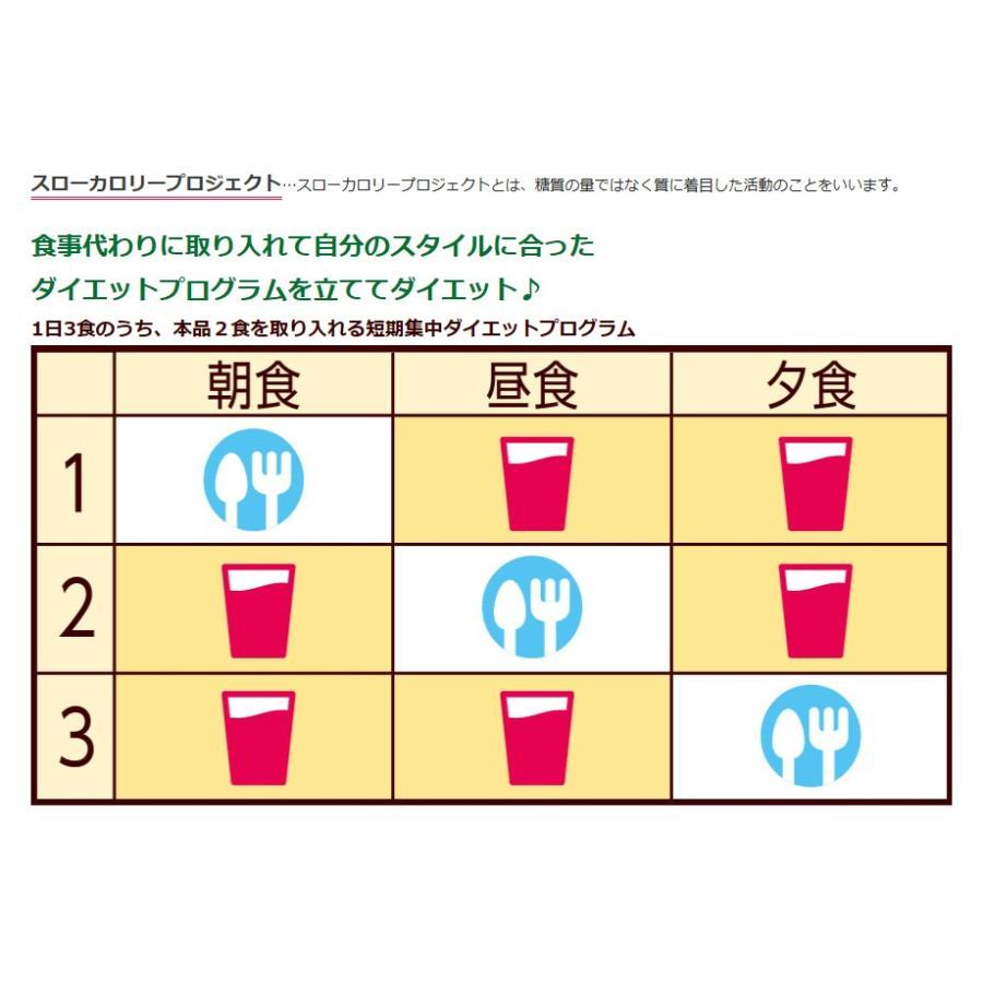 ダイエットシェイク 送料無料 置き換えダイエット ダイエット食品 おすすめ 短期スタイル ダイエットシェイク 25g×10袋 井藤漢方製薬|kenkou-otetsudai|05
