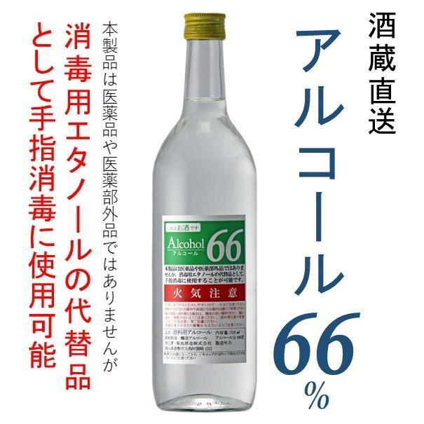 消毒用エタノール 酒税