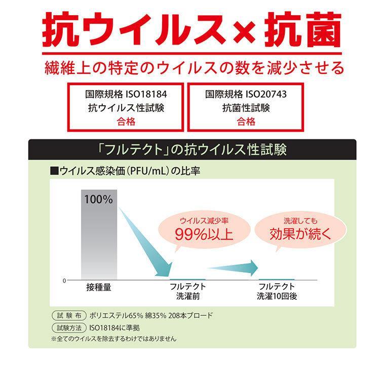 抗菌 抗ウイルス マスク フルテクト 洗える 繰り返し使える FLUTECT シキボウ|kirakukai|04