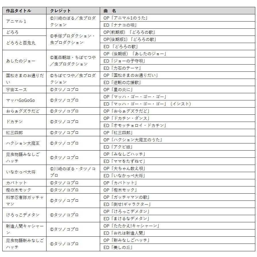 テレビアニメ主題歌ベストコレクション DVD-BOX(懐かし テレビ アニメ 主題 歌 主題歌 ベスト オムニバス 手塚治虫)|kireispot|03
