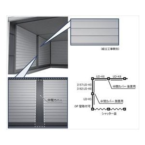 イナバ物置 アルシア オプション 内壁 ハイルーフ 壁パネル 5枚分 UD-5H ※アルシア本体と同時購入価格