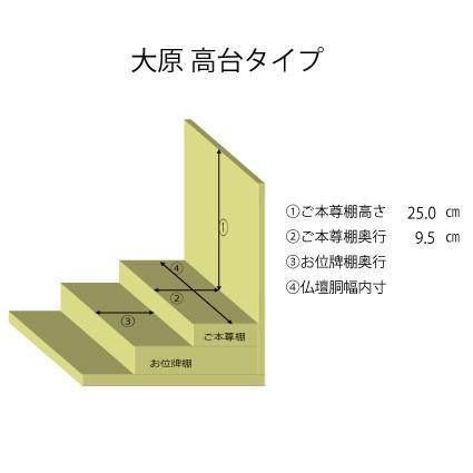 仏壇 モダン仏壇 国産デザイナーズ仏壇 夢So大原 タモ kishineen 04