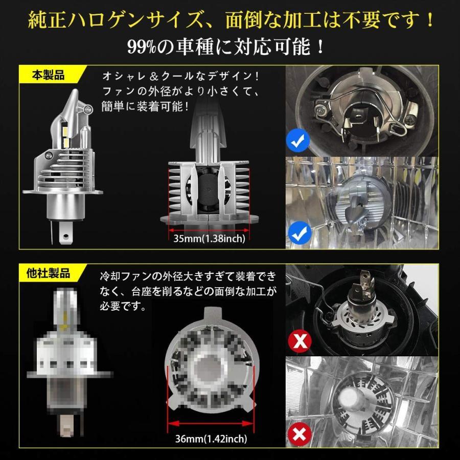 訳あり品!H4 LED ヘッドライト Hi/Lo 新車検対応 車/バイク用 16000LM(8000LM*2) kitazawashouji 03