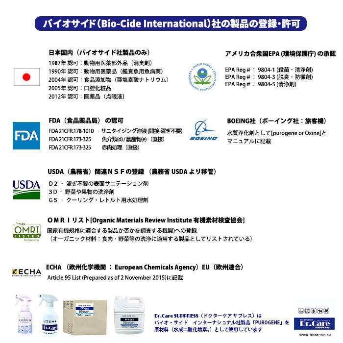 除菌 消臭 食中毒対策 防カビ 花粉 ハウスダスト 水成二酸化塩素水溶液 Dr.CareSUPPRESS ドクターケア サプレス 300ml スプレーボトル 送料無料|kitchen-navi-maiko|15