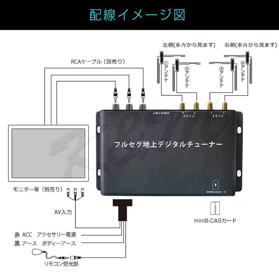 地デジチューナー カーナビ ワンセグ フルセグ HDMI 4x4 4チューナー 4アンテナ 高性能 高画質 TV 車載 miniB-CASカード付き 1年保証|km-serv1ce|07