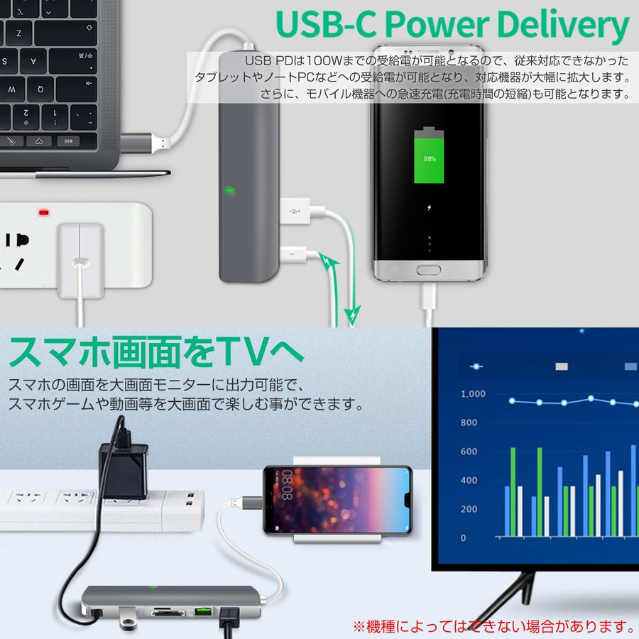 USB Type-C ハブ 9in1 USB3.0x2 4K HDMI 1Gbps有線LAN PD充電 microSD SDスロット 拡張 変換 スペースグレイ 軽量 MacBook ChromeBook 3ヶ月保証|km-serv1ce|08