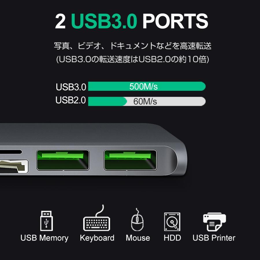 USB Type-C ハブ 8in1 USB3.0x3 4K 8K出力 HDMI Thunderbolt3 40Gbps PD充電 microSD SDスロット 拡張 変換 MacBook ChromeBook 3ヶ月保証|km-serv1ce|06