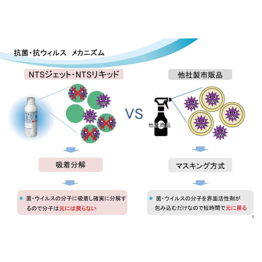 除菌スプレー 業務用 在庫あり NTSジェット 日本製 【即時発送】|komeya-hinode|05