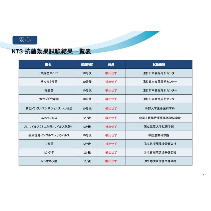 除菌スプレー 業務用 在庫あり NTSジェット 日本製 【即時発送】|komeya-hinode|09