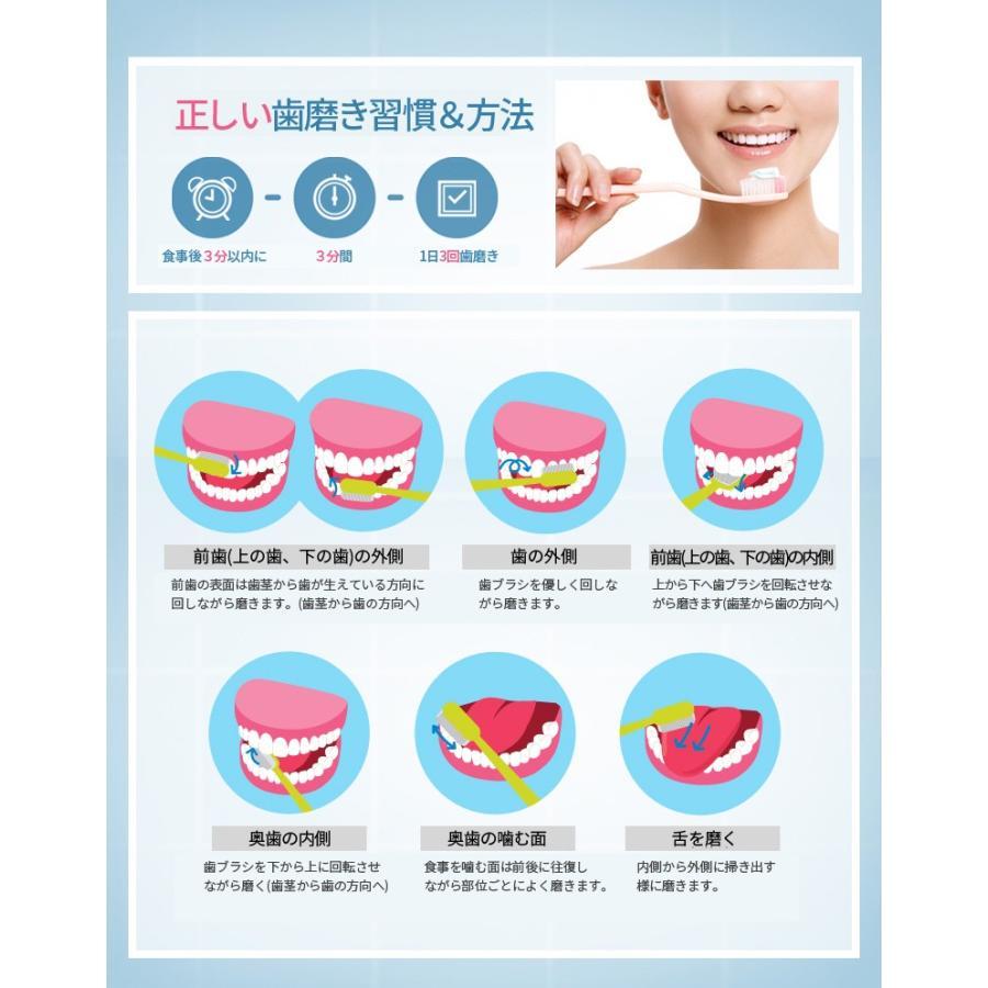 漏 歯槽 薬 膿