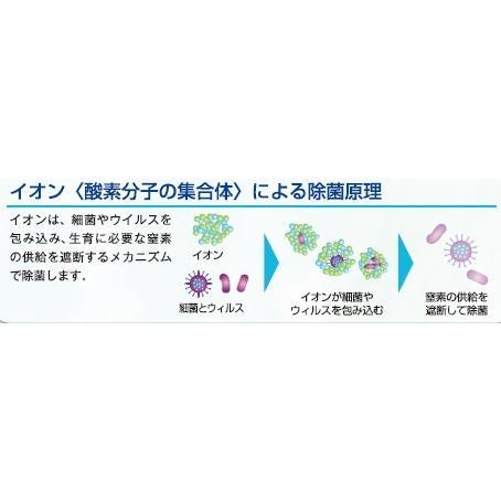 除菌機能付き小型エアシャワー|kotohira-store|05