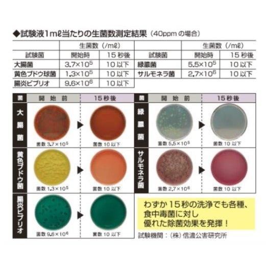 コトコロリ60(KJ-20)20L入 kotohira-store 04