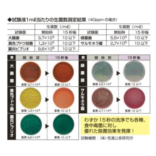 コトコロリ60(KJ-17)17L入|kotohira-store|04