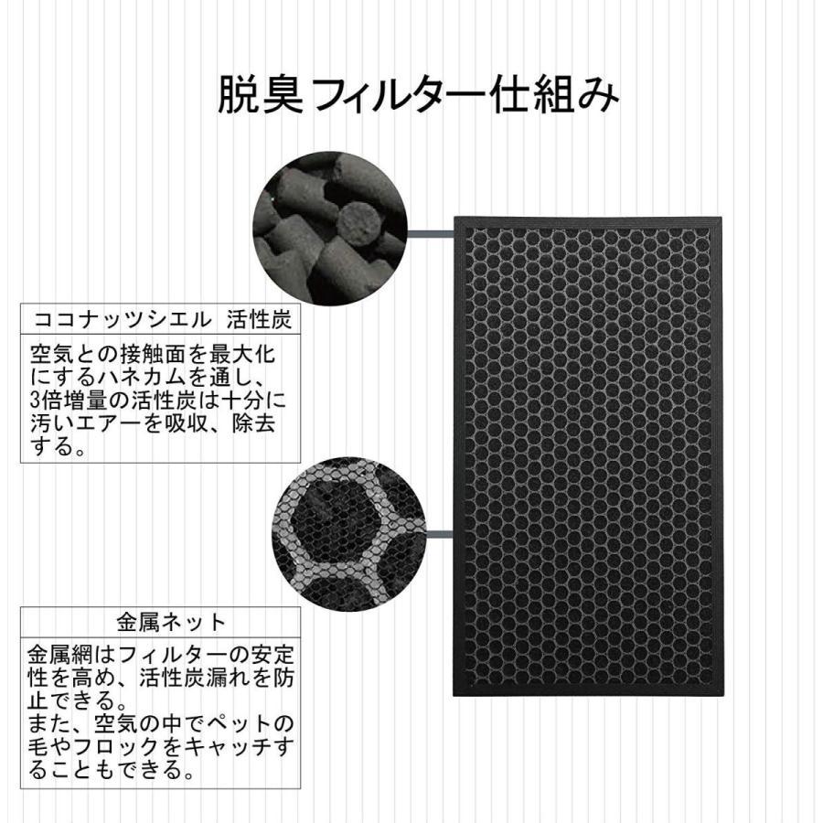 空気清浄機フィルター 脱臭フィルター fd50df fz-d50hf(1枚)と 集じんフィルター fz-d50hf(1枚セット 互換品 (FZ-D50DF&FZ-D50HF、合計2枚入り)|kotoshopping|03