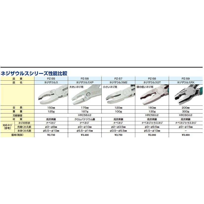 トラスコ(TRUSCO) なめたネジはずし工具セット5点 型式;TNNS-5|kougu-shop|03
