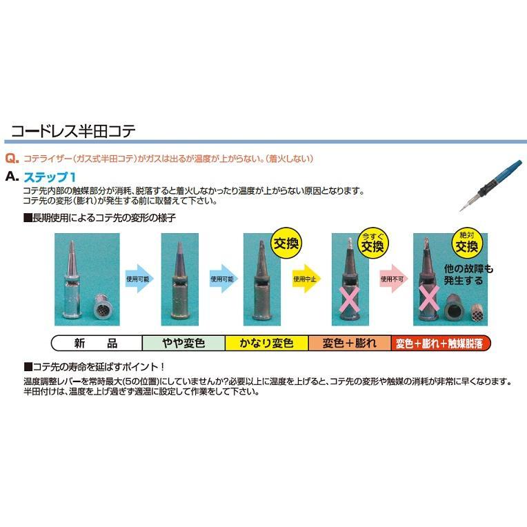 トラスコ(TRUSCO) スタンダード工具セット3点 型式;TSTS-3 kougu-shop 10