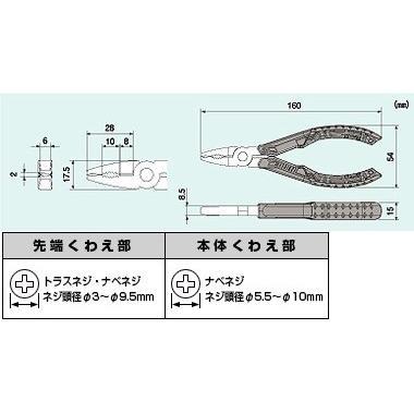 トラスコ(TRUSCO) スタンダード工具セット3点 型式;TSTS-3 kougu-shop 05