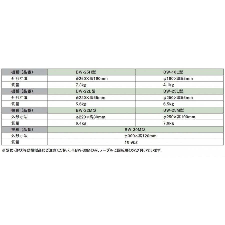 日本電産シンポ 手回しろくろ 型式;BW-25M|kougu-shop|02