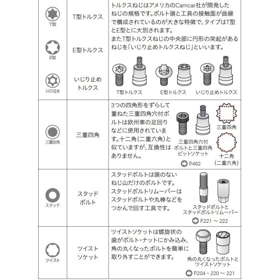 KTCネプロス(京都機械)名前入り ツールセット(70点組) シルバー 型式;NTX8701AN kougu-shop 07