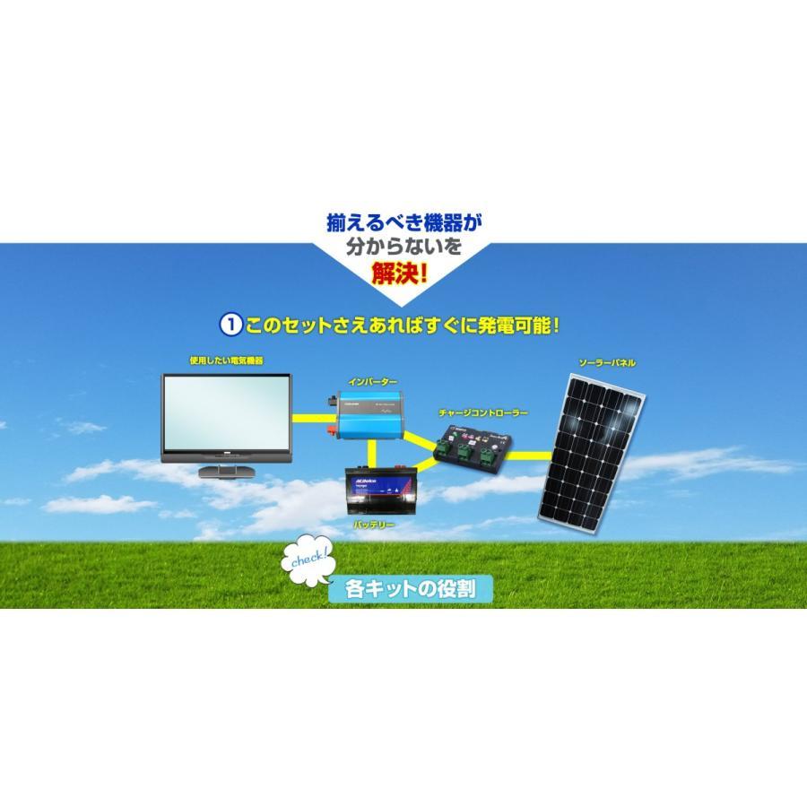 ソーラーパネル 300w 自作DIY用初めてセット|kouguitiba|07