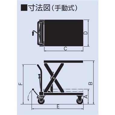 【ポイント15倍】 【直送品】 をくだ屋技研 (OPK) 手動式リフトテーブルキャデ (ステンレスタイプ) LT-H150-7SU