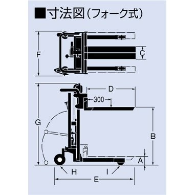 【ポイント15倍】 【直送品】 をくだ屋技研 (OPK) S型フォーク式サントカー SC-4-12SF-A