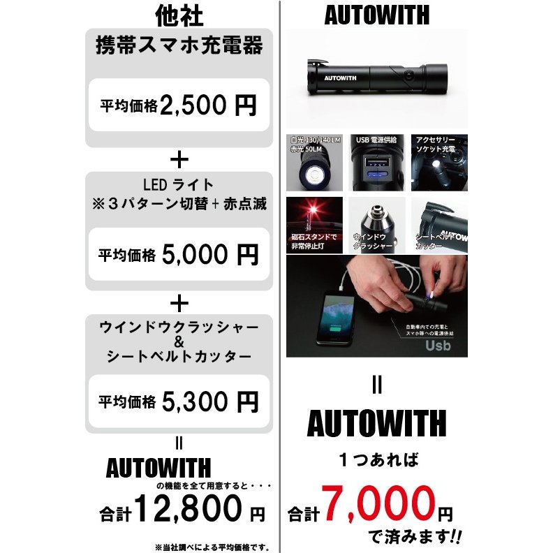 災害・緊急時に大活躍のLEDライト!(スマホ充電器としても)1つ持っていれば安心・安全なアイテム!【AUTOWITH・オートウィズ】|koumei-dream|11