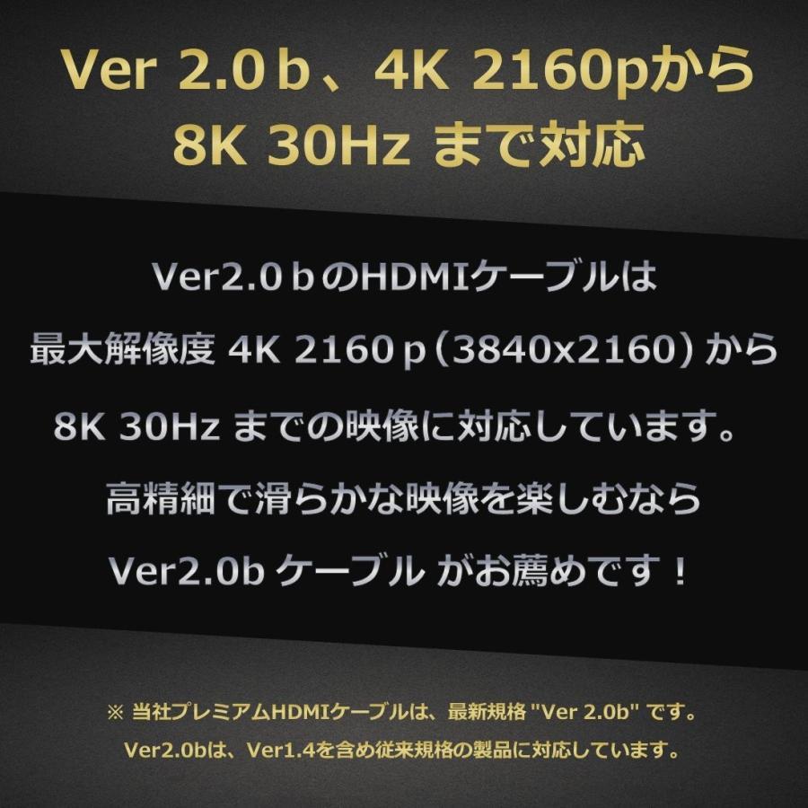 Hanwha スリム 4.2mm HDMIケーブル 3m  Ver2.0b8K4K3D イーサネットオーディオ|kumagayashop|03
