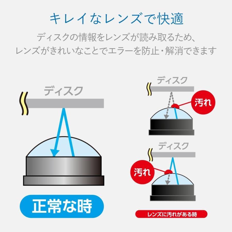 エレコム レンズクリーナー TV Blu-ray シャープ湿式タイプ AVD-CKSHBDR kumagayashop 05