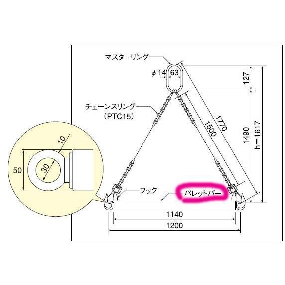 スリーエッチ(H.H.H.)PTB15 パレットツール 1.5TON パレットバー(1.2m)2本 ●代引(着払い)不可商品です。