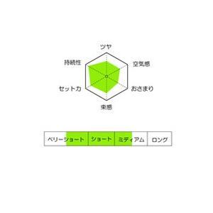 ハードワックス チョコ 80gアリミノ ピース プロデザインシリーズ - 定形外送料無料 -wp|kumokumo-square|02