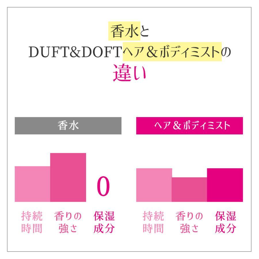 お得な2個セットキャンペーン ヘア & ボディミスト 100ml ダフト&ドフト レディース メンズ  -POSCO+ - 送料無料 - kumokumo-square 10